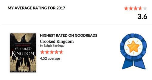 GR - rating