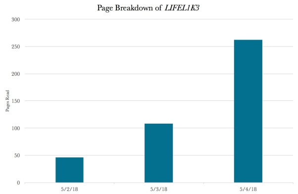 page breakdown _ lifelike